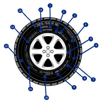 Shipley Tyres Guide To Alignment